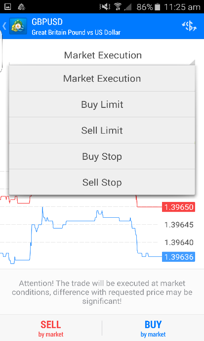 Market Execution menu