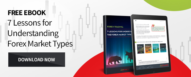 Download Free Forex Ebooks | Forex Education PDFs | AxiTrader