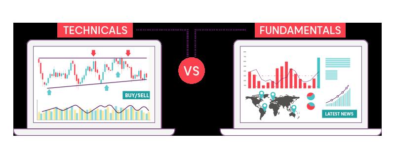 Techincals vs Fundamentals