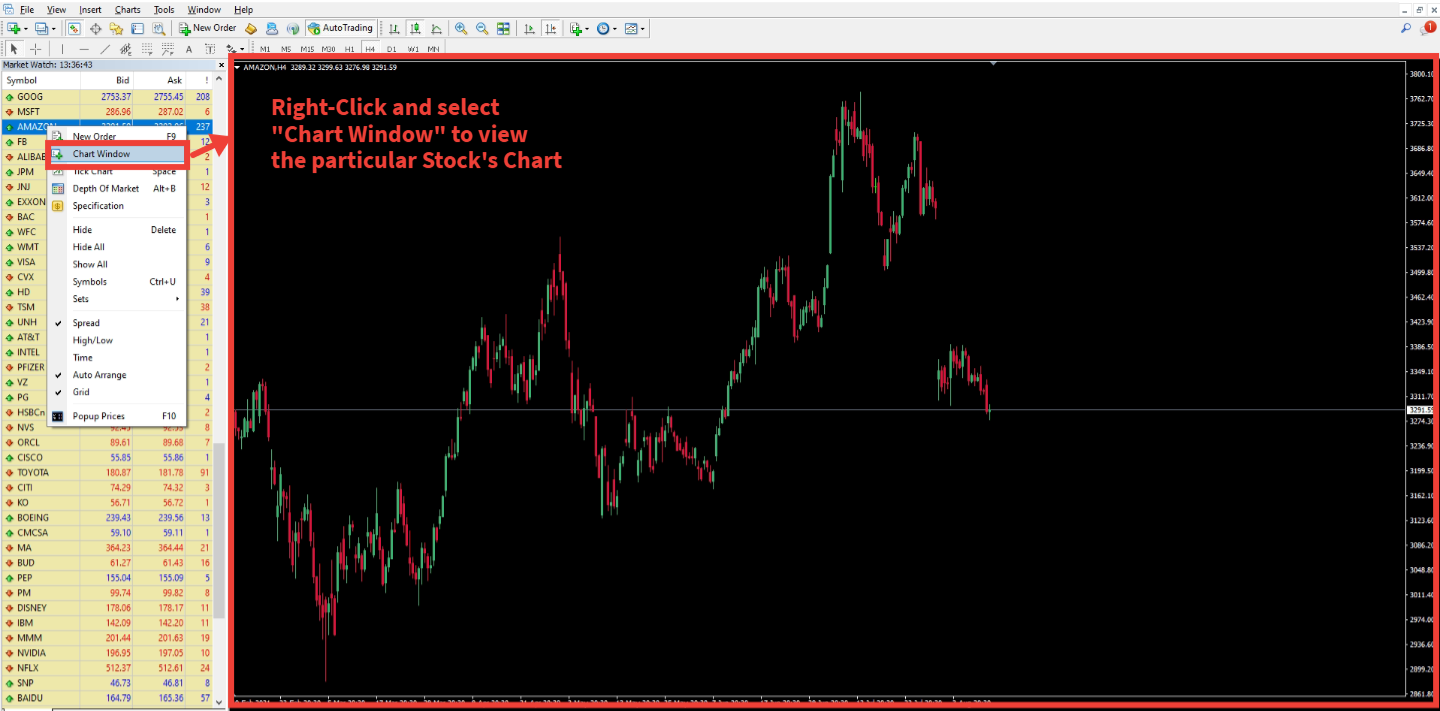 Select a stock CFD and view chart window