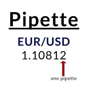Pipette example using EUR/USD