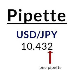 Pipette example using USD/JPY