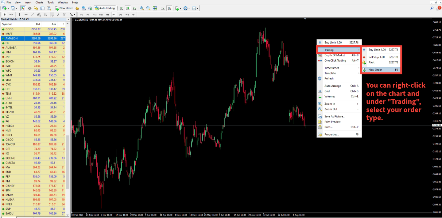 Open a trade from MT4 chart window
